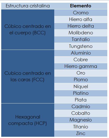 Metalurgia Soldadura Y Estructuras
